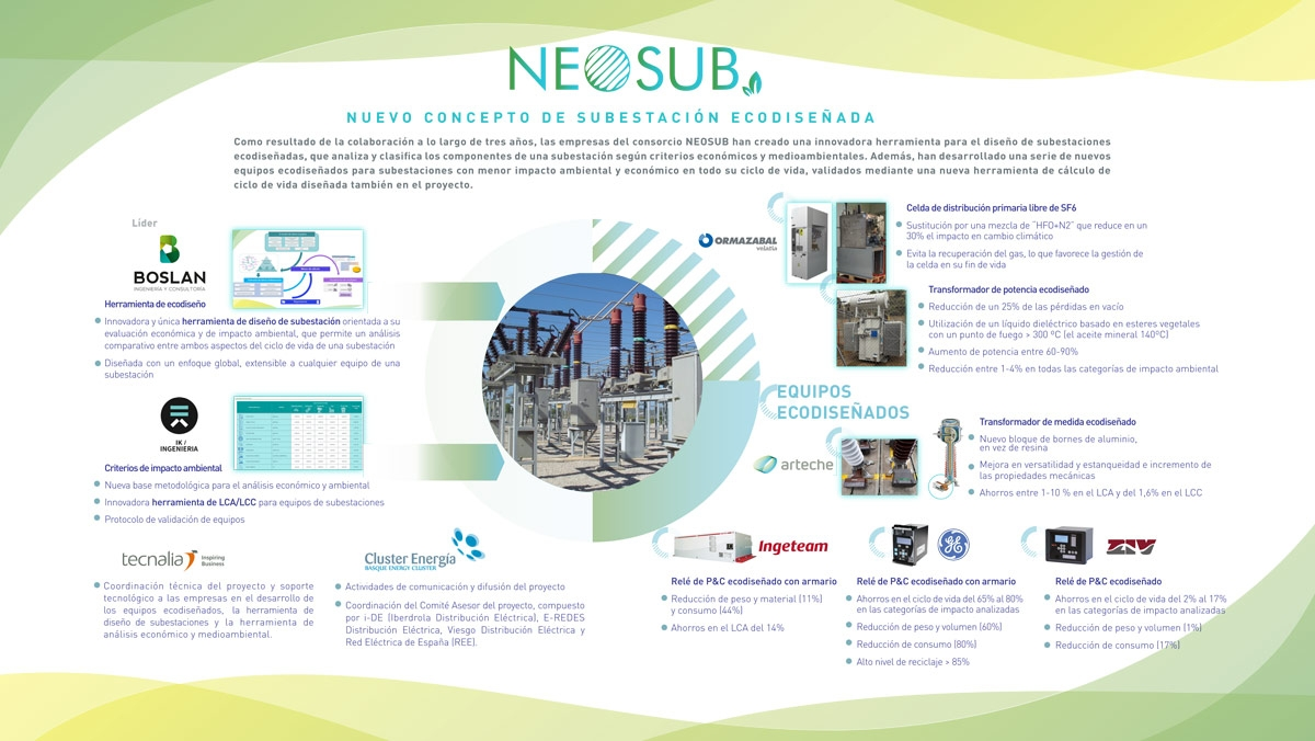 Finalización del proyecto NEOSUB